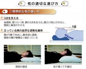 理想的な枕の選び方