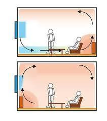 ヒーターは窓を背に向けて設置