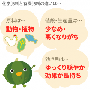 化成肥料と有機肥料の違い
